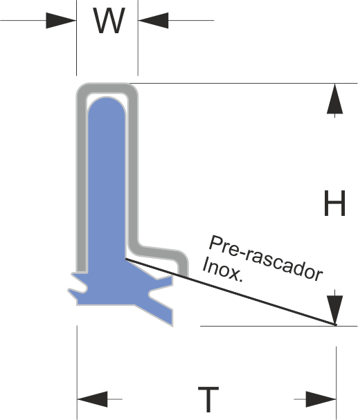Limpia guías para maquinaria industrial / Rascadores para maquinaria industrial serie FAB