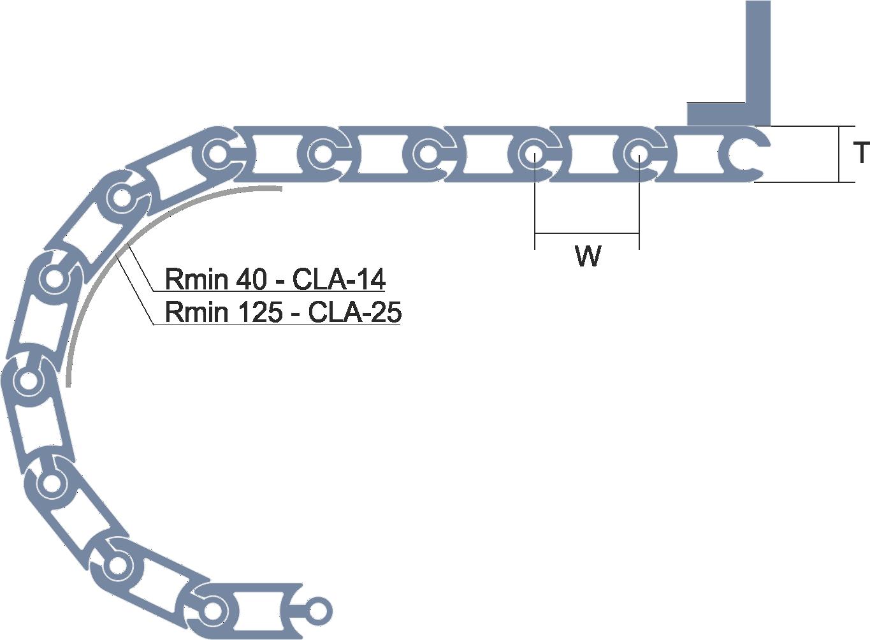 Persiana Modelo CLA
