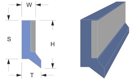 Limpia guías / rascador vulcanizado serie LJ