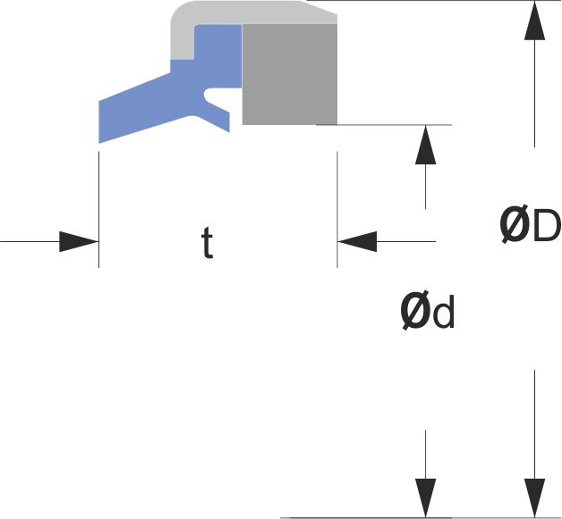Limpia Guías para cilindros y ejes para máquina-herramienta/Rascador Cilíndrico para máquina-herramienta Serie LC-A de Scuder Way Wipers